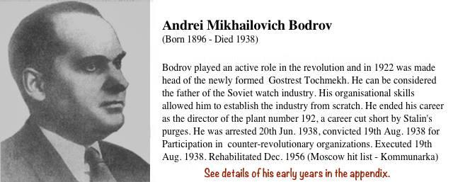 Tieu-su-cua-Andrei-Mikhay-Lovich-Bodrov